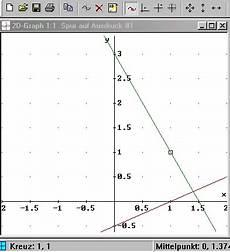 spurpunkte berechnen ebene spurpunkte einer ebene
