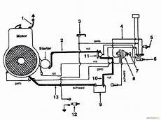 wiring diagram mtd lawn tractor wiring diagram and by mtd lawn mower electrical diagram wiring
