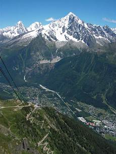 mont blanc schreibgeräte the mont blanc massif railroads cableways for an easy