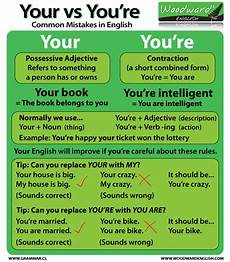 your vs you re what s the difference woodward english