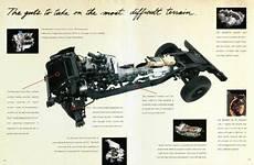 old car repair manuals 1999 hummer h1 parental controls 1999 hummer brochure