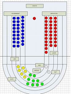 the house of representatives seating plan house of representatives seating plan aph