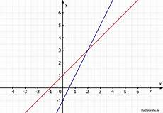 schnittpunkt berechnen aufgaben schnittpunkt einer