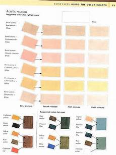 by cherry materials acrylic art skin color chart color mixing chart