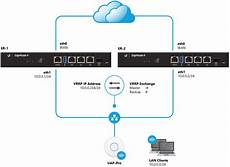 edgerouter edit config cli edgerouter virtual router redundancy protocol vrrp ubiquiti networks support and help center