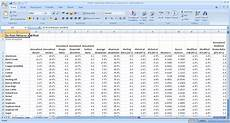 writing from r to excel with xlsx r bloggers