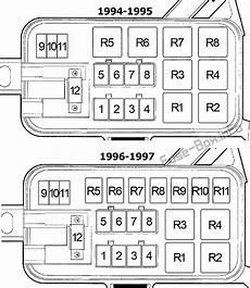 97 dodge ram fuse box diagram fuse box diagram dodge ram 1500 2500 3500 1994 2001