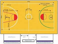 Ukuran Lapangan Bola Basket Lengkap Gambar Dan