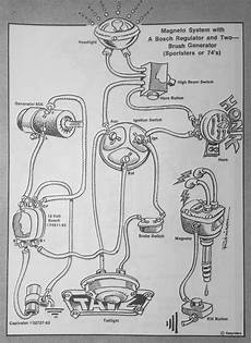 hd magneto diagram idiot proof wiring diagrams for 74 s and sportsters balls v custom cycle parts