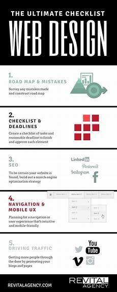 Design Checklist by Website Design Checklists The Ultimate Web Design Checklist