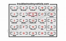 1993 chevy 3500 fuse box chevrolet chevy questions where is my fuse box located in 1993 chevy 20 and which do i