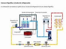 solucionado circuito electrico de refrigeracion domestica download app co