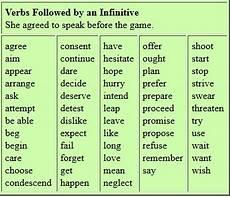 click verbs followed by infinitve