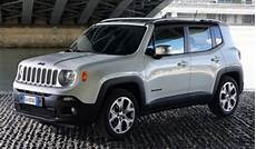 2020 jeep renegade price specs review release date 2020