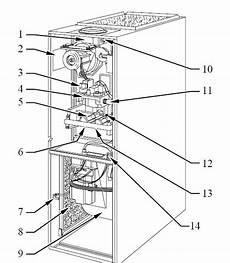 bryant compressor wiring diagram bryant 383kav compressor won 039 t run what can it be bryant plus 90 furnace parts anthonydpmann
