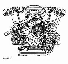 2002 bmw x5 engine diagram 2002 bmw 540i serpentine belt routing and timing belt diagrams