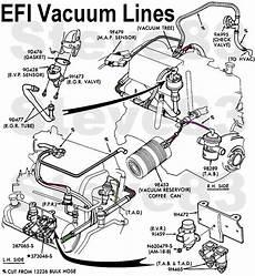 1999 Ford F150 Engine Diagram Automotive Parts Diagram