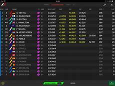 formel 1 qualifying ergebnisse qualifying results in russia formula1