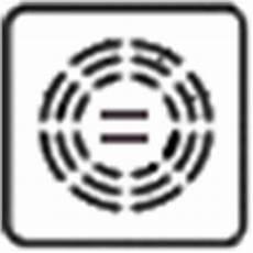 topf und pfannenbodensymbole