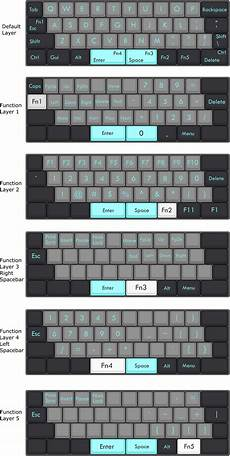 keyboard layout show us your customized keyboard layouts here s my 40