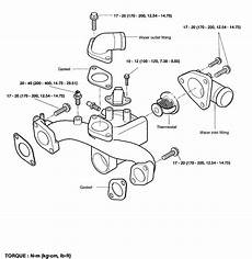 electronic throttle control 2008 kia optima user handbook how to replace thermostat on a 2003 kia optima 2000 2010 kia amanti optima sedona sorento