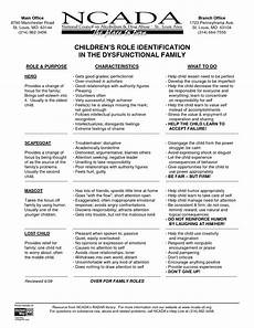 trust worksheet addicts printable worksheets and activities for teachers parents tutors and