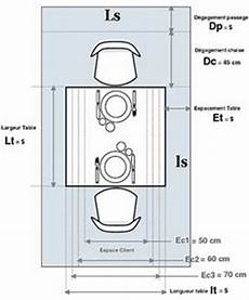 Banquettes Standard Dimensions Designer Reference In