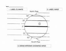 label climate regions and wind belts activity by ward tpt