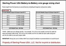 24v To 12v Charging Battery To Battery Charger Marine Grade