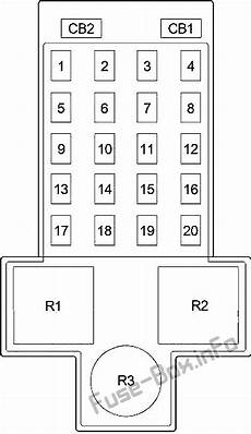 2003 pt cruiser fuse box diagram fuse box diagram chrysler pt cruiser 2001 2010