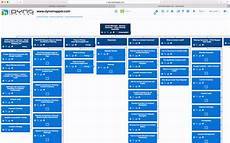 sitemap how to create a smart sitemap in blogger