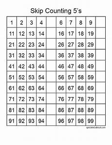 skip counting worksheets 11994 how do hundred charts teach place value and skip counting hundreds chart teaching math skip