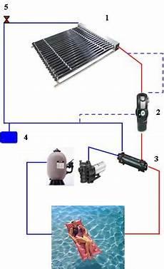 Sun Elec 46 Solaire Thermique Eau Chaude Sanitaire Et