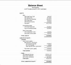 year end balance sheet and profit loss