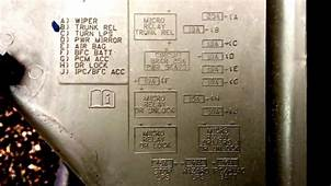 2005 Chevy Malibu Interior Fuse Box Diagram