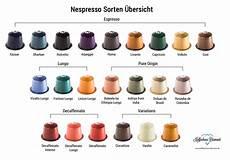 nespresso kapseln lebensmittel einebinsenweisheit