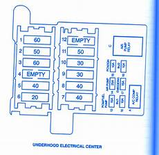 Cadillac Fleet 1995 Fuse Box Block Circuit Breaker Diagram