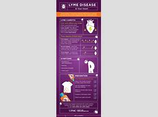 lyme carditis signs and symptoms,lyme carditis on ekg,lyme carditis diagnosis