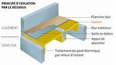 isolation sol sans chape beton isolation du sol de votre maison techniques prix aides