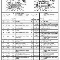 2008 gm radio wiring harness diagram 2008 chevy silverado radio wiring diagram free wiring diagram