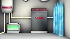 werbevideo fronius solarstrom als wasserstoff