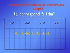 m 3 en l comment convertir les unit 233 s ppt t 233 l 233 charger