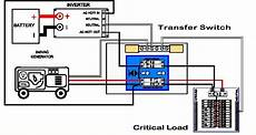 generator automatic transfer switch wiring diagram generac automatic transfer switch wiring diagram fuse box and wiring diagram