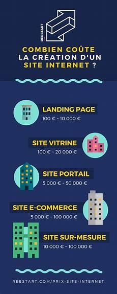 prix création site web combien co 251 te vraiment la cr 233 ation d un site en