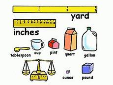 types of measurement reasons of measurement error science online