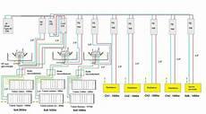 branchement thermostat chauffage electrique branchement chauffage au sol 233 lectrique