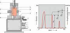 mess und pr 252 ftechnik f 252 r diesel einspritzsysteme