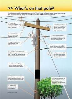 what are the parts of an electrical utility pole quora