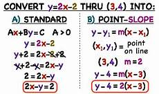 slope intercept form standard form ten lessons that will teach you all you need to know about