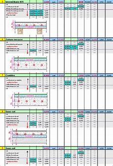 Calcul Programme Dimensionnement Plancher Chauffant
